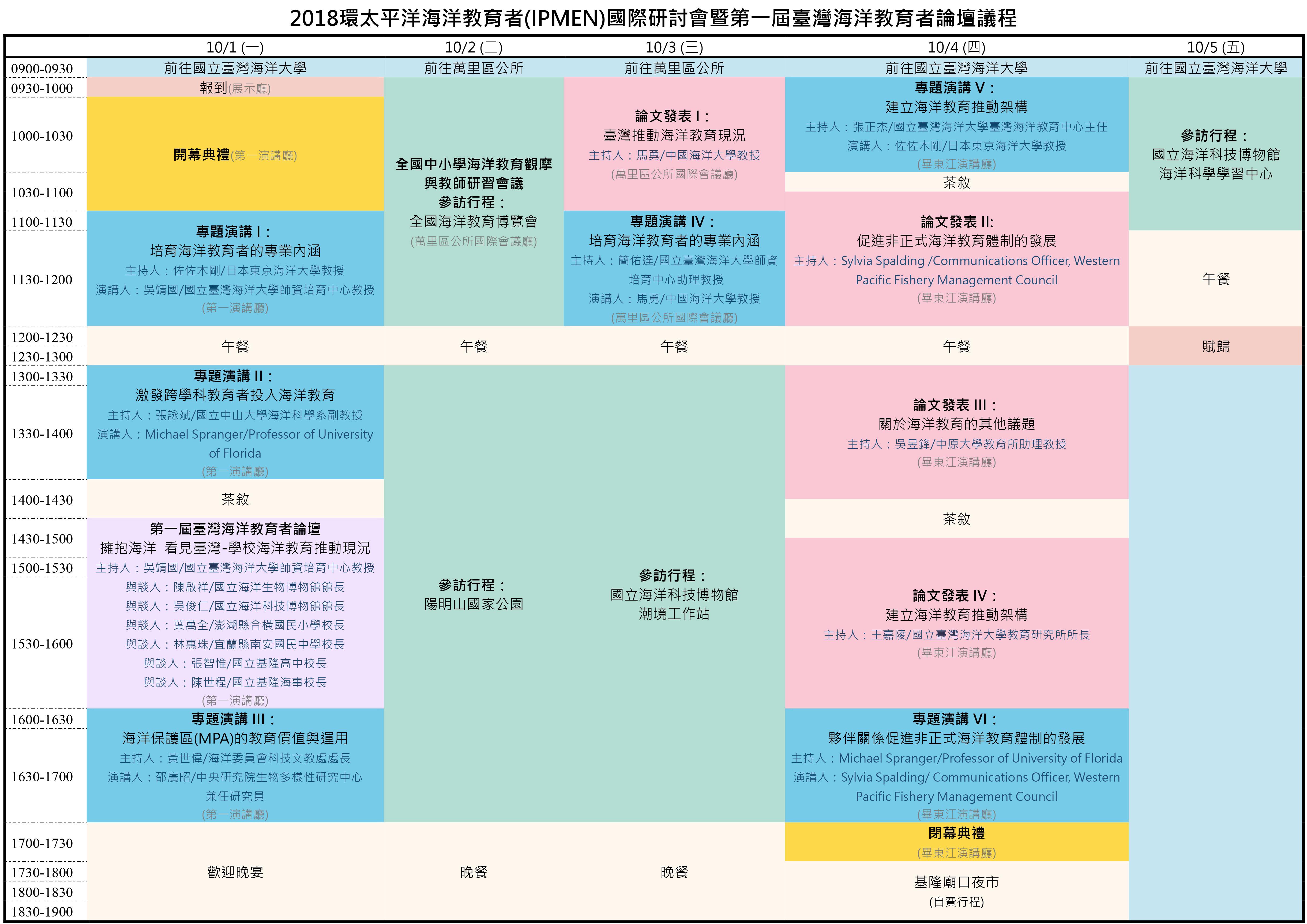 附件-2018環太平洋海洋教育者(IPMEN)國際研討會暨第一屆臺灣海洋教育者論壇議程