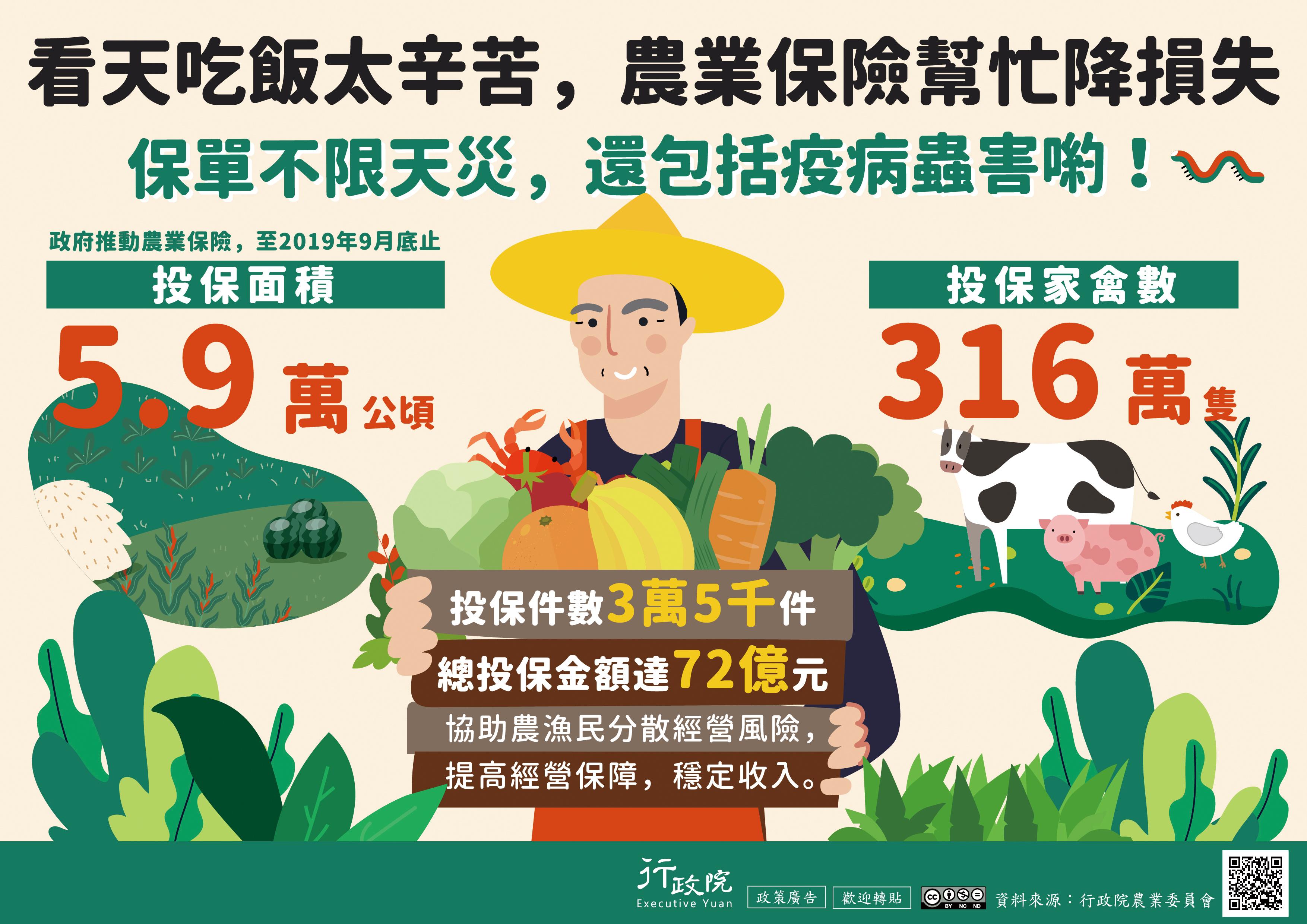 農業保險EDM_大圖
