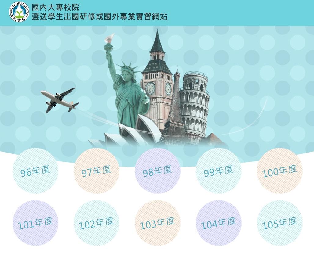 國內大專校院選送學生出國研修或國外專業實習網站
