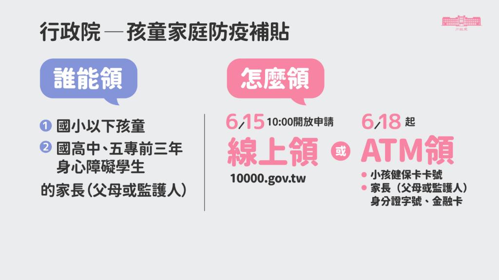 行政院孩童家庭防疫補貼6/15十點線上領參考網址10000.gov.tw